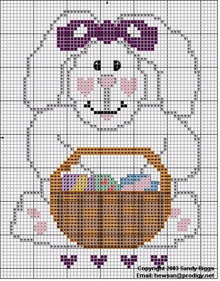 Easter Bunny And Basket Cross Stitch Chart